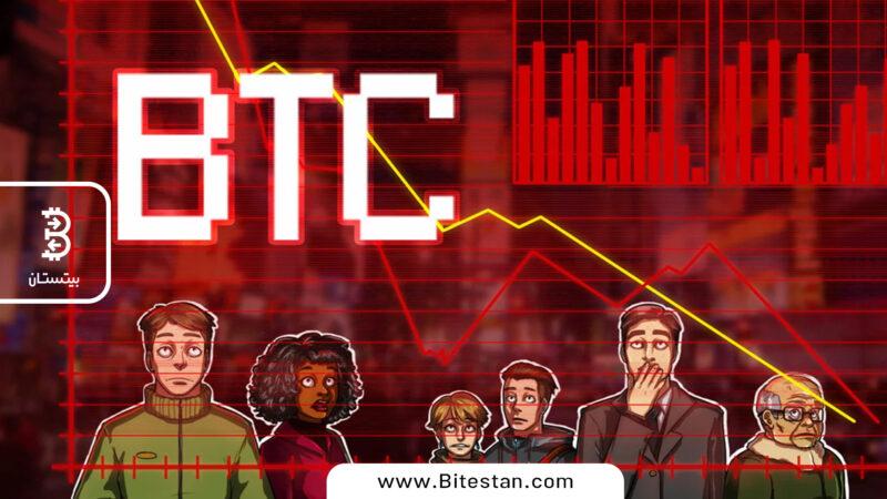 سقوط ۲۰ درصدی قیمت بیت کوین