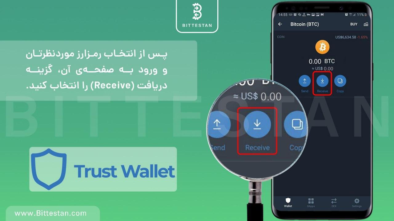 خرید ارز دیجیتال با تراست ولت